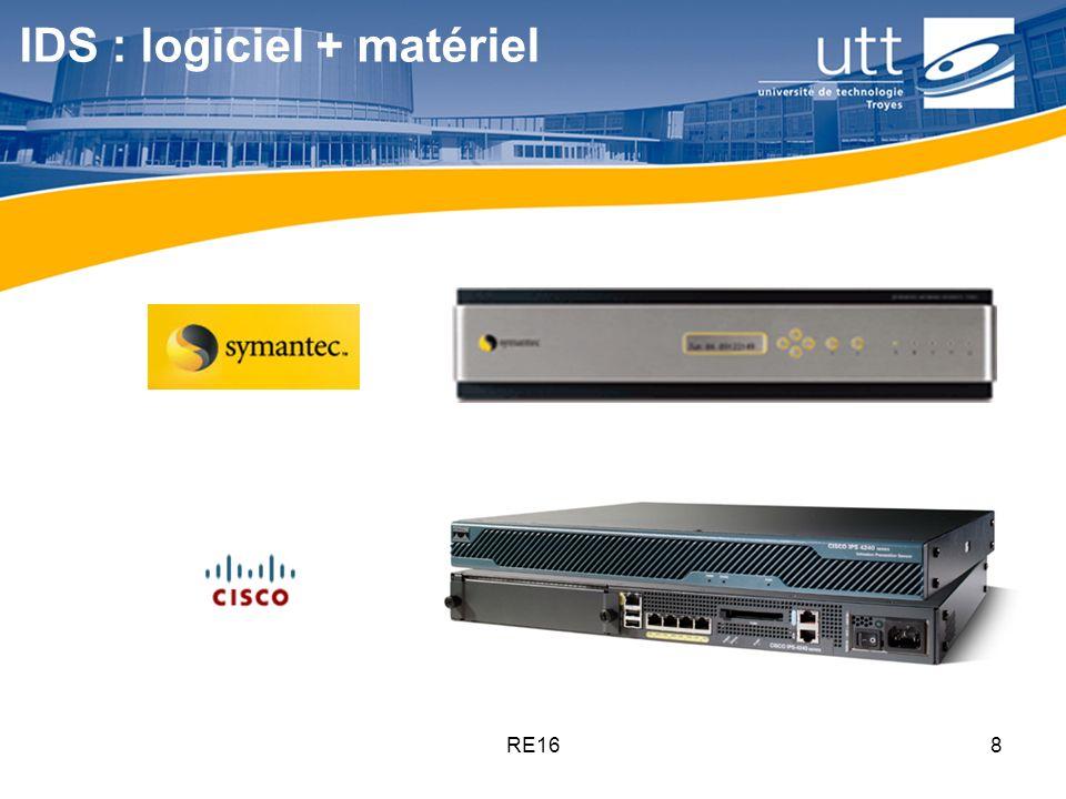 RE169 IDS : logiciels Computer Associates : eTrust® Secure Content Manager