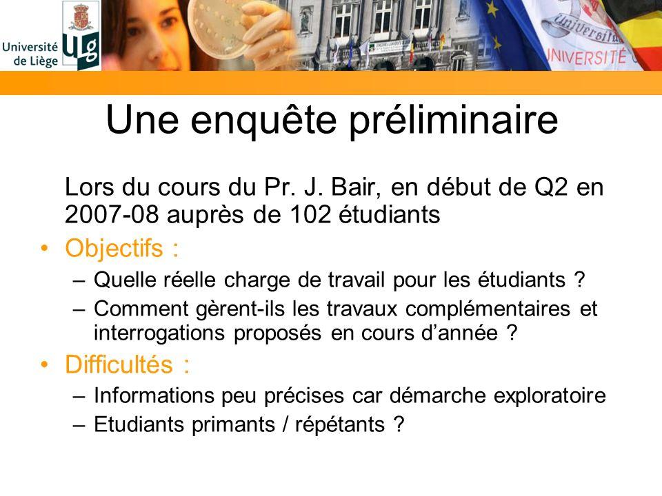 Une enquête préliminaire Lors du cours du Pr. J. Bair, en début de Q2 en 2007-08 auprès de 102 étudiants Objectifs : –Quelle réelle charge de travail