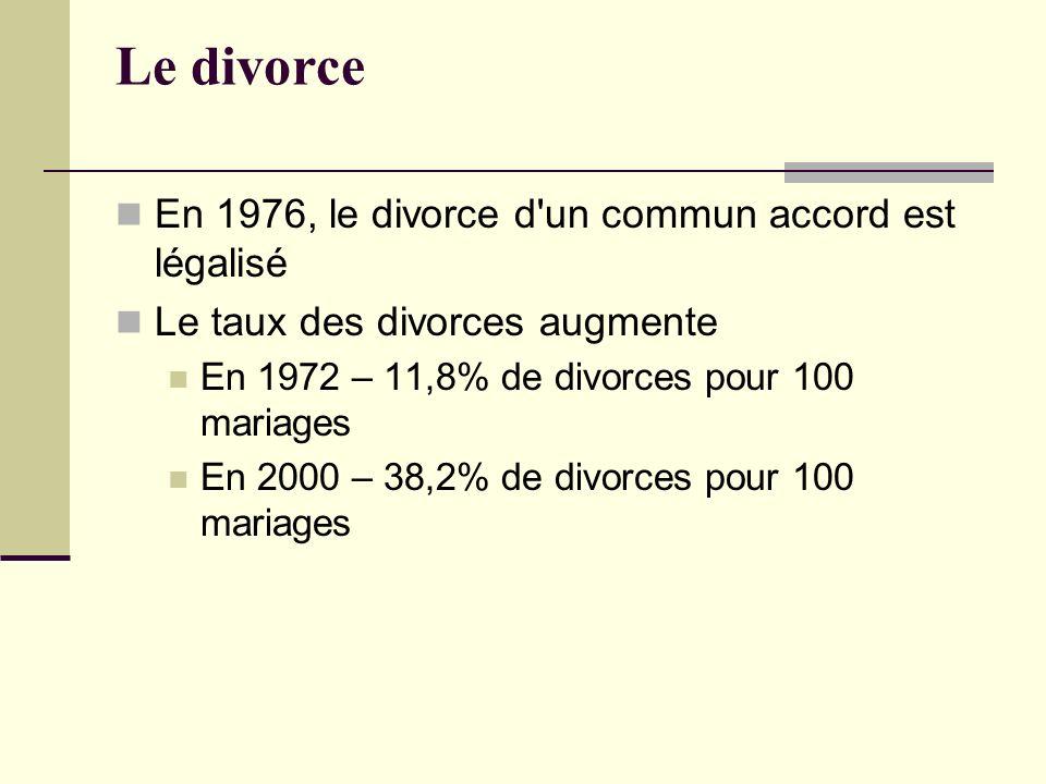 Le divorce En 1976, le divorce d'un commun accord est légalisé Le taux des divorces augmente En 1972 – 11,8% de divorces pour 100 mariages En 2000 – 3