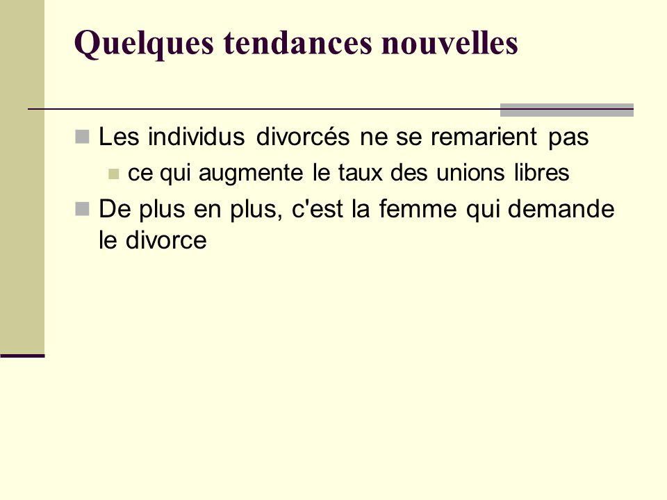 Quelques tendances nouvelles Les individus divorcés ne se remarient pas ce qui augmente le taux des unions libres De plus en plus, c'est la femme qui