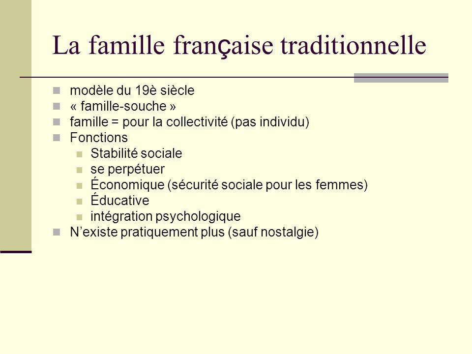 La famille fran ç aise traditionnelle modèle du 19è siècle « famille-souche » famille = pour la collectivité (pas individu) Fonctions Stabilité social