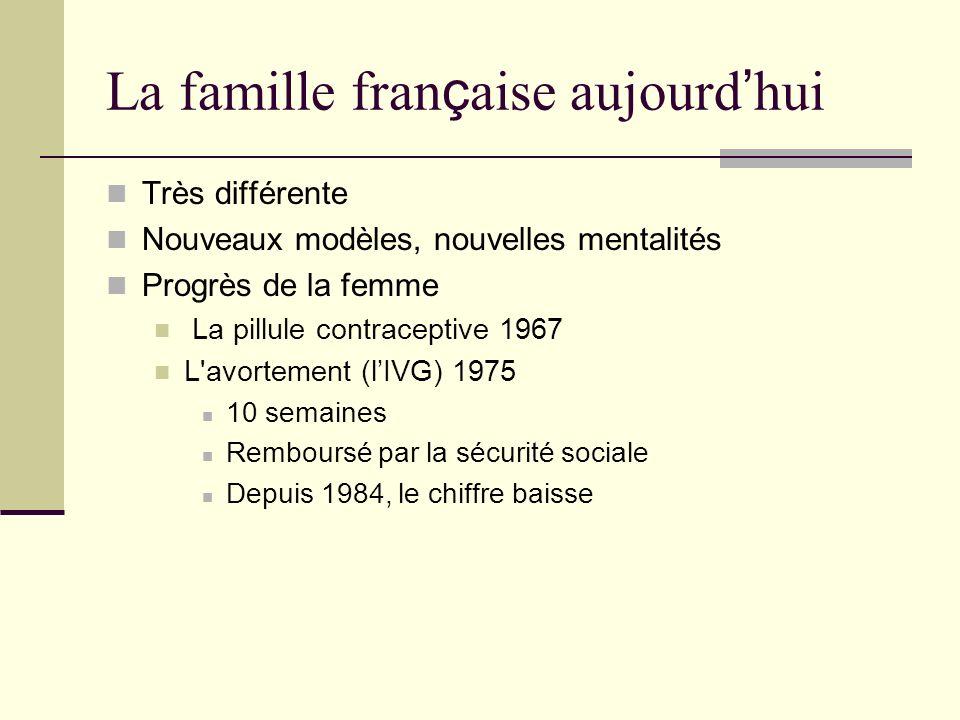 La famille fran ç aise aujourd hui Très différente Nouveaux modèles, nouvelles mentalités Progrès de la femme La pillule contraceptive 1967 L'avorteme