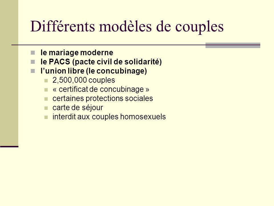 Différents modèles de couples le mariage moderne le PACS (pacte civil de solidarité) lunion libre (le concubinage) 2,500,000 couples « certificat de c