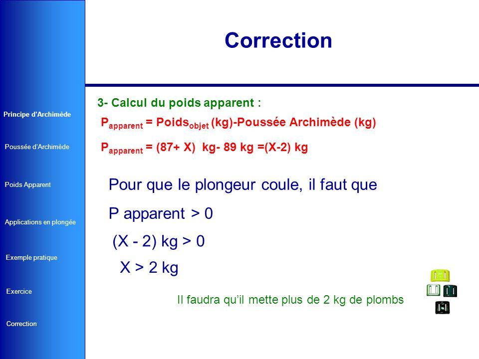 3- Calcul du poids apparent : P apparent = Poids objet (kg)-Poussée Archimède (kg) P apparent = (87+ X) kg- 89 kg =(X-2) kg Pour que le plongeur coule