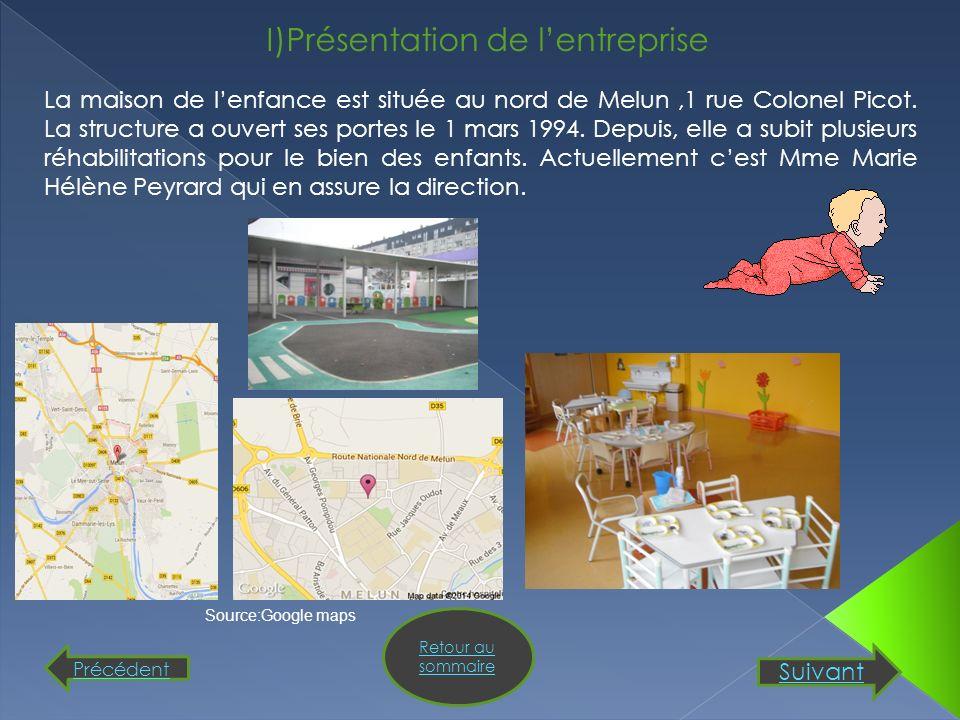 I)Présentation de lentreprise Suivant Précédent Retour au sommaire La maison de lenfance est située au nord de Melun,1 rue Colonel Picot. La structure