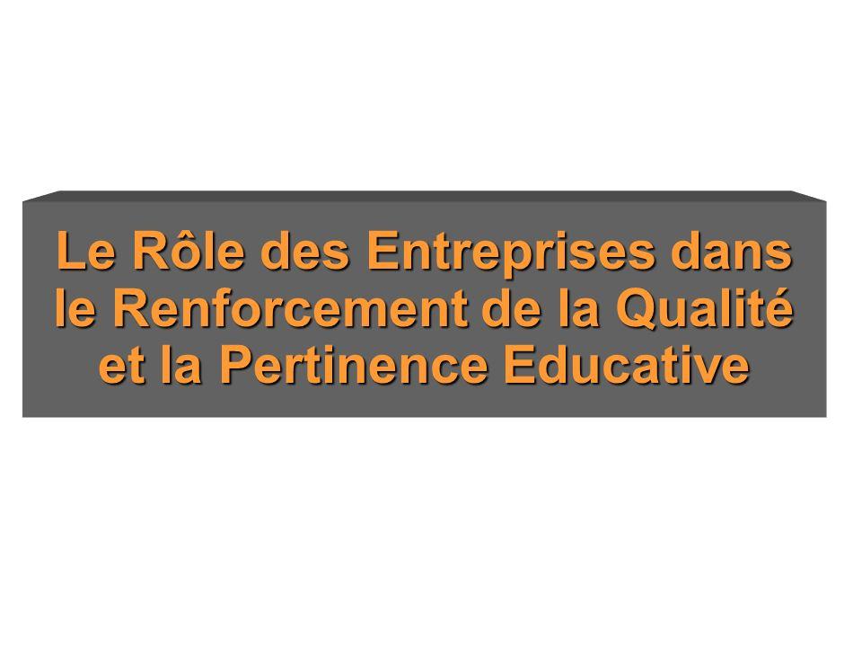 Le Rôle des Entreprises dans le Renforcement de la Qualité et la Pertinence Educative