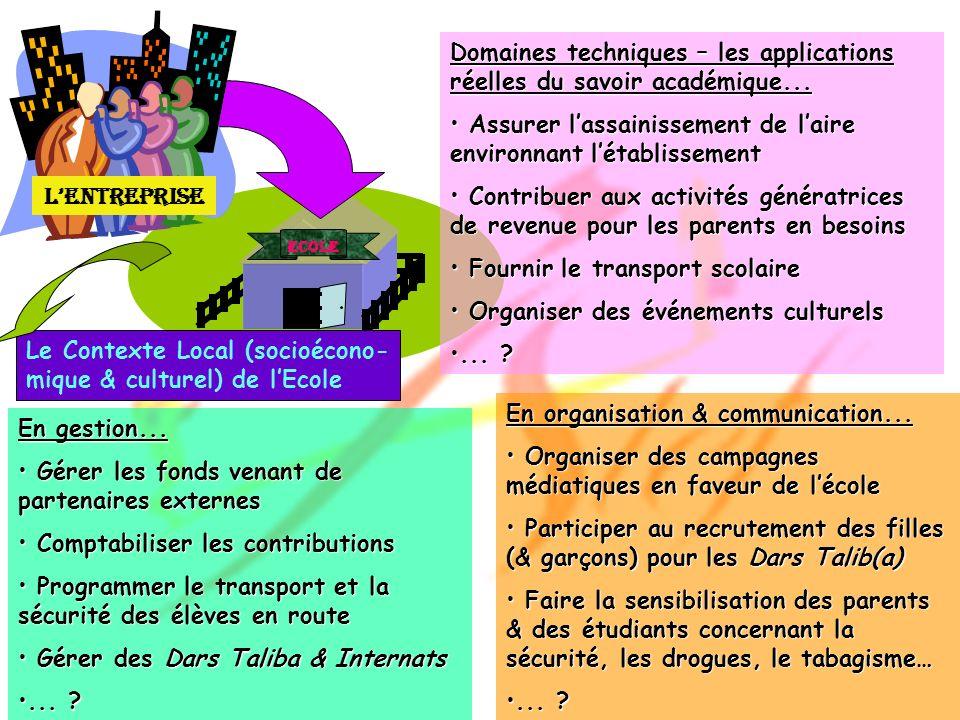 ECOLE LEntreprise Le Contexte Local (socioécono- mique & culturel) de lEcole En gestion... Gérer les fonds venant de partenaires externes Gérer les fo