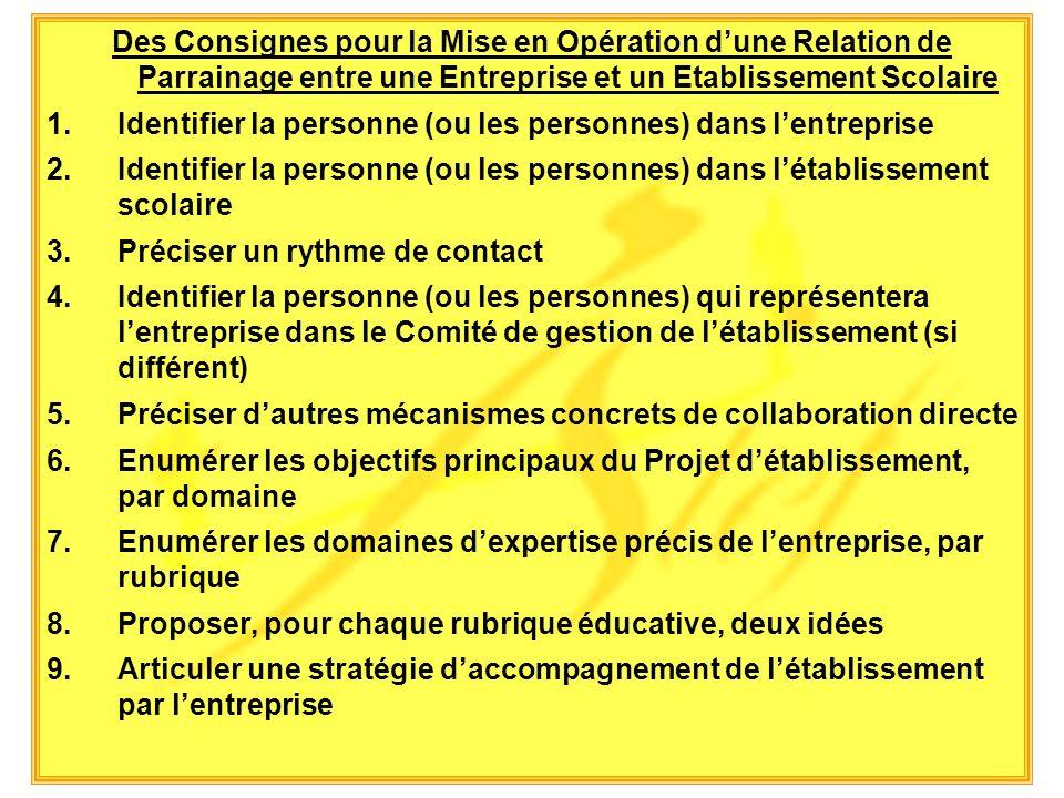 Des Consignes pour la Mise en Opération dune Relation de Parrainage entre une Entreprise et un Etablissement Scolaire 1.Identifier la personne (ou les personnes) dans lentreprise 2.Identifier la personne (ou les personnes) dans létablissement scolaire 3.Préciser un rythme de contact 4.Identifier la personne (ou les personnes) qui représentera lentreprise dans le Comité de gestion de létablissement (si différent) 5.Préciser dautres mécanismes concrets de collaboration directe 6.Enumérer les objectifs principaux du Projet détablissement, par domaine 7.Enumérer les domaines dexpertise précis de lentreprise, par rubrique 8.Proposer, pour chaque rubrique éducative, deux idées 9.Articuler une stratégie daccompagnement de létablissement par lentreprise