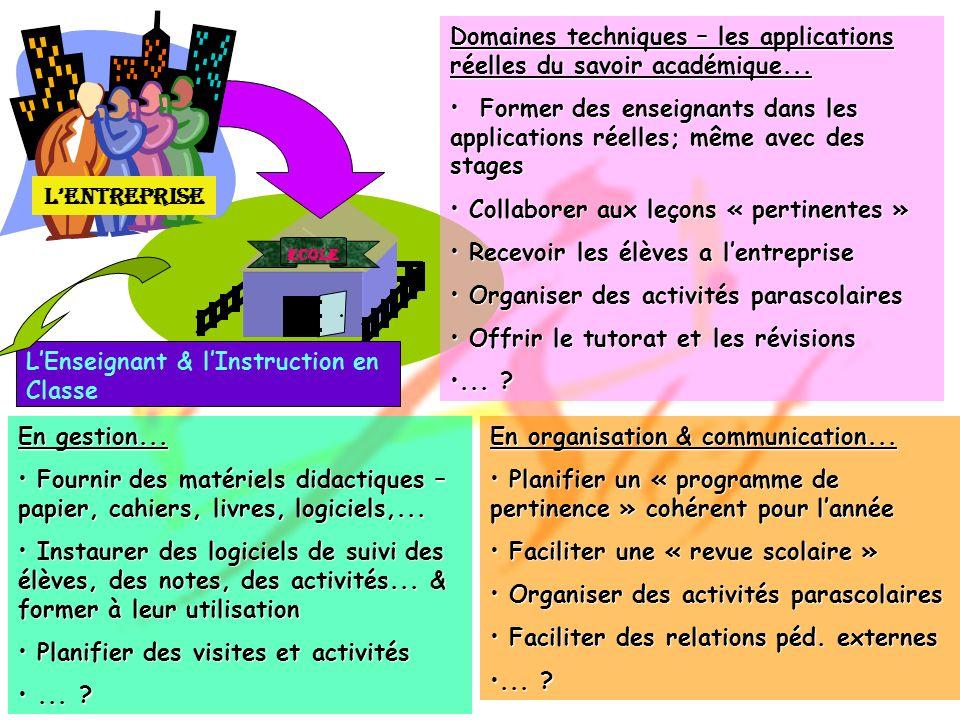 ECOLE LEntreprise LEnseignant & lInstruction en Classe En gestion... Fournir des matériels didactiques – papier, cahiers, livres, logiciels,... Fourni