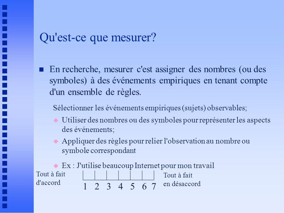 Qu est-ce que mesurer.