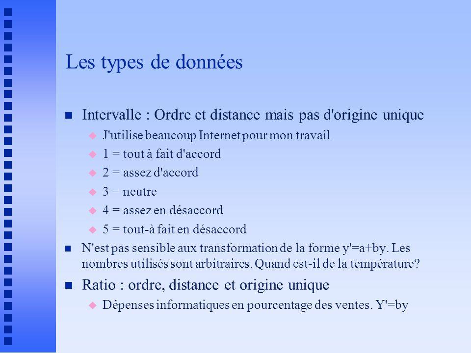 Les types de données n Intervalle : Ordre et distance mais pas d origine unique u J utilise beaucoup Internet pour mon travail u 1 = tout à fait d accord u 2 = assez d accord u 3 = neutre u 4 = assez en désaccord u 5 = tout-à fait en désaccord n N est pas sensible aux transformation de la forme y =a+by.