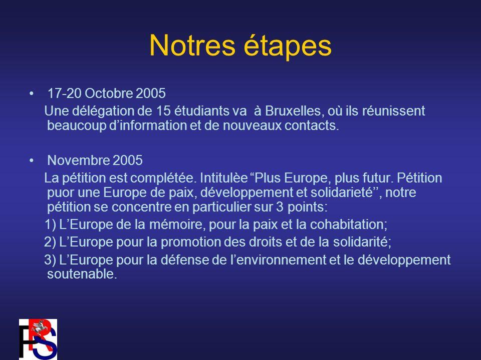 Notres étapes 17-20 Octobre 2005 Une délégation de 15 étudiants va à Bruxelles, où ils réunissent beaucoup dinformation et de nouveaux contacts.