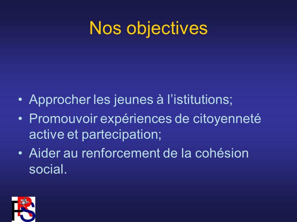 Nos objectives Approcher les jeunes à listitutions; Promouvoir expériences de citoyenneté active et partecipation; Aider au renforcement de la cohésion social.