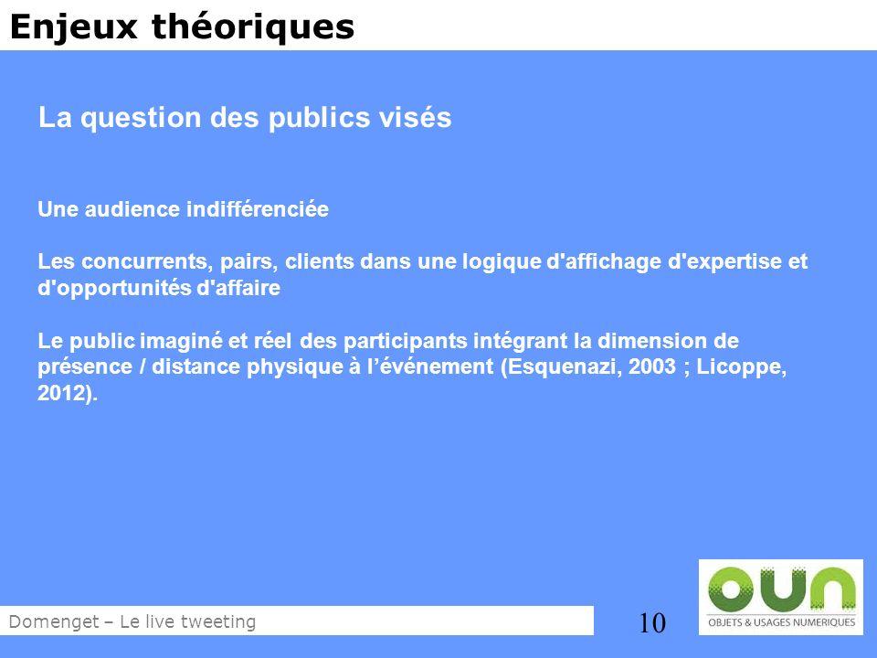 10 Enjeux théoriques La question des publics visés Une audience indifférenciée Les concurrents, pairs, clients dans une logique d'affichage d'expertis