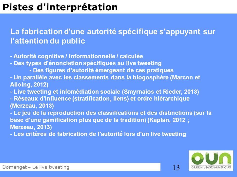 13 Pistes d'interprétation La fabrication d'une autorité spécifique s'appuyant sur l'attention du public - Autorité cognitive / informationnelle / cal