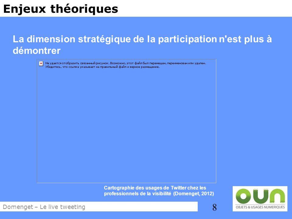 8 Enjeux théoriques La dimension stratégique de la participation n'est plus à démontrer Cartographie des usages de Twitter chez les professionnels de
