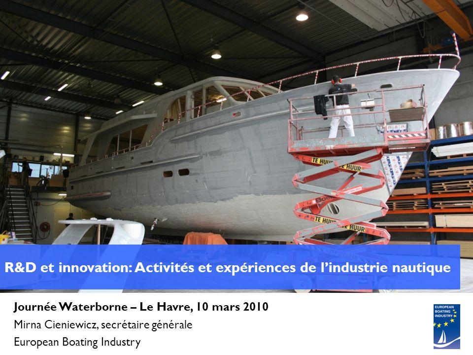 R&D et innovation: Activités et expériences de lindustrie nautique Journée Waterborne – Le Havre, 10 mars 2010 Mirna Cieniewicz, secrétaire générale European Boating Industry