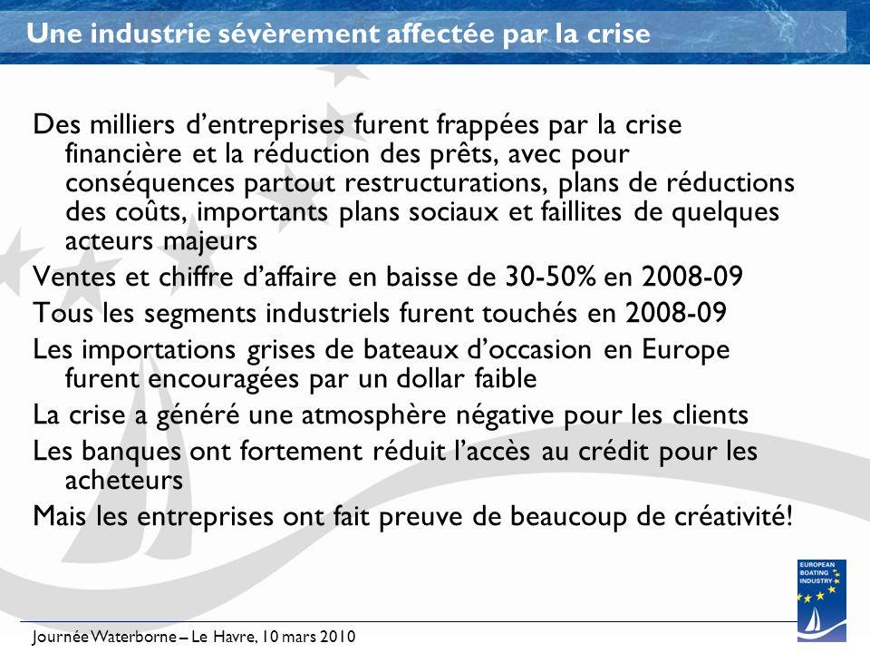 Journée Waterborne – Le Havre, 10 mars 2010 Une industrie sévèrement affectée par la crise Des milliers dentreprises furent frappées par la crise fina