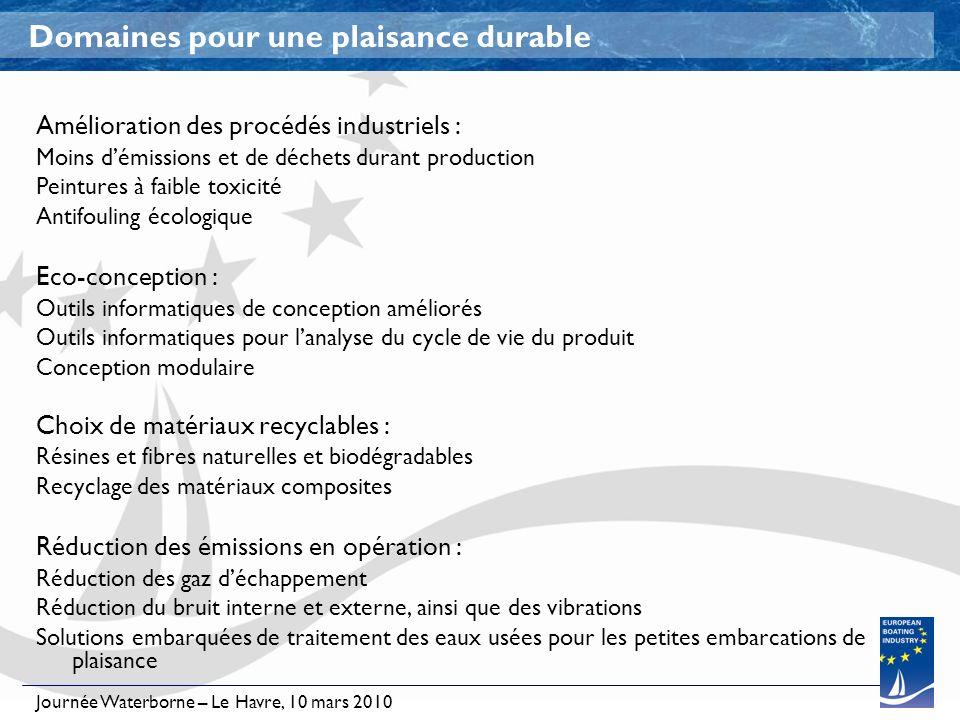 Journée Waterborne – Le Havre, 10 mars 2010 Domaines pour une plaisance durable Amélioration des procédés industriels : Moins démissions et de déchets