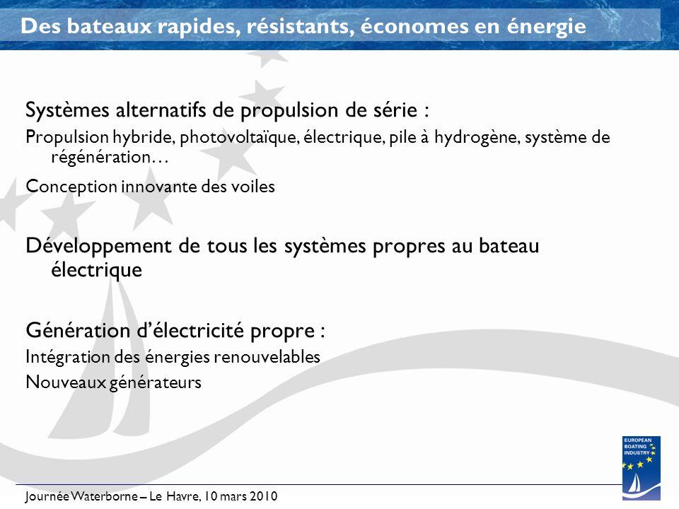 Journée Waterborne – Le Havre, 10 mars 2010 Des bateaux rapides, résistants, économes en énergie Systèmes alternatifs de propulsion de série : Propuls