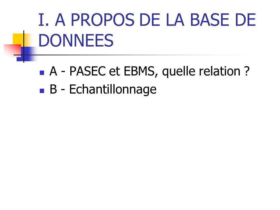 I. A PROPOS DE LA BASE DE DONNEES A - PASEC et EBMS, quelle relation ? B - Echantillonnage