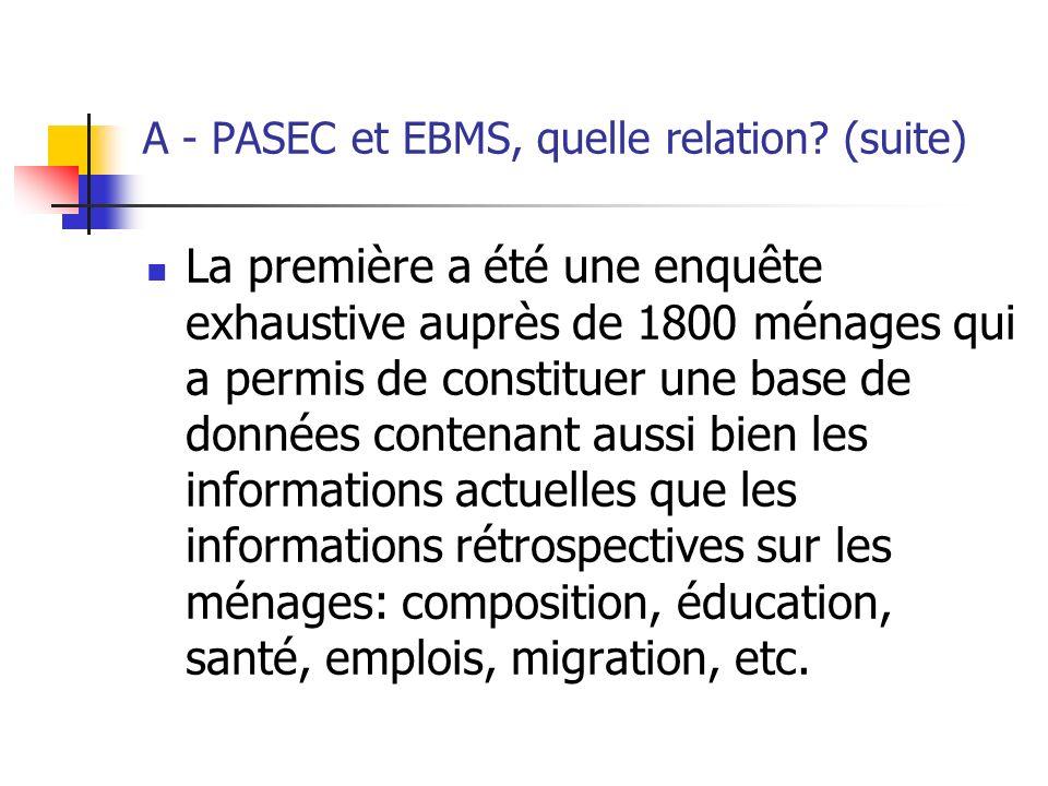 A - PASEC et EBMS, quelle relation? (suite) La première a été une enquête exhaustive auprès de 1800 ménages qui a permis de constituer une base de don