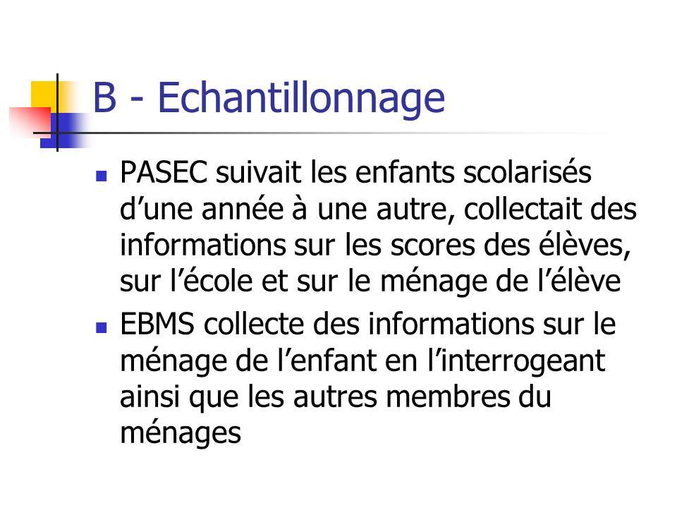 B - Echantillonnage (suite) Dans les deux cas, la méthode déchantillonnage stratifié en grappes est utilisée Pour chaque grappe, EBMS retient 15 des 20 enfants de léchantillon PASEC, et y ajoute 15 autres choisis de manière aléatoire dans la localité de lécole