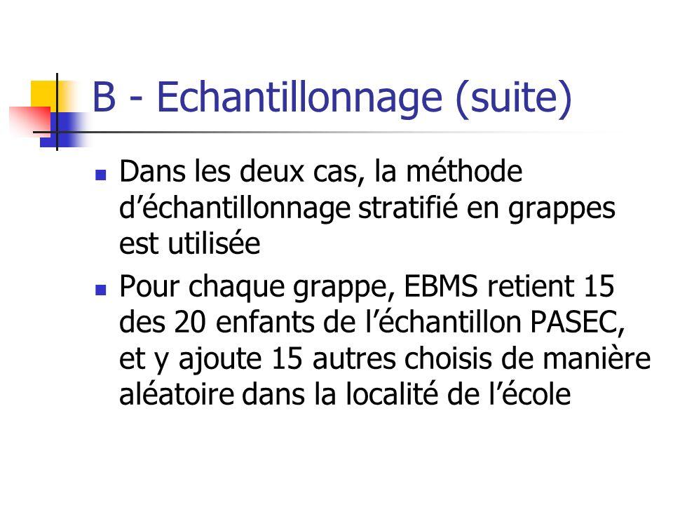 B - Echantillonnage (suite) Dans les deux cas, la méthode déchantillonnage stratifié en grappes est utilisée Pour chaque grappe, EBMS retient 15 des 2
