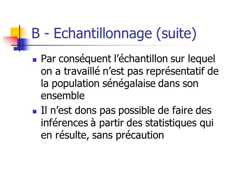 B - Echantillonnage (suite) Par conséquent léchantillon sur lequel on a travaillé nest pas représentatif de la population sénégalaise dans son ensembl