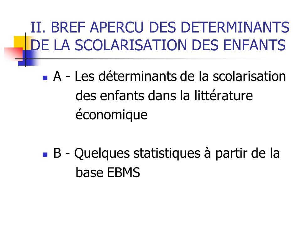 II. BREF APERCU DES DETERMINANTS DE LA SCOLARISATION DES ENFANTS A - Les déterminants de la scolarisation des enfants dans la littérature économique B