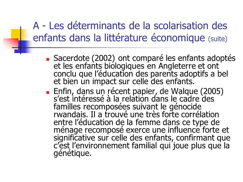 A - Les déterminants de la scolarisation des enfants dans la littérature économique (suite) Sacerdote (2002) ont comparé les enfants adoptés et les en