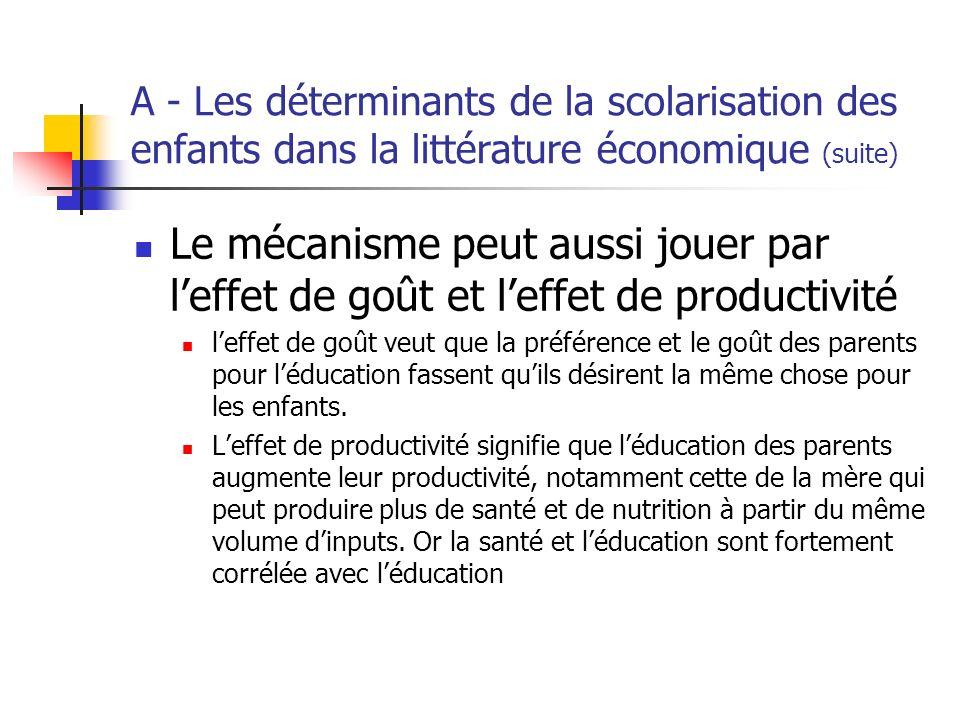 A - Les déterminants de la scolarisation des enfants dans la littérature économique (suite) Le mécanisme peut aussi jouer par leffet de goût et leffet