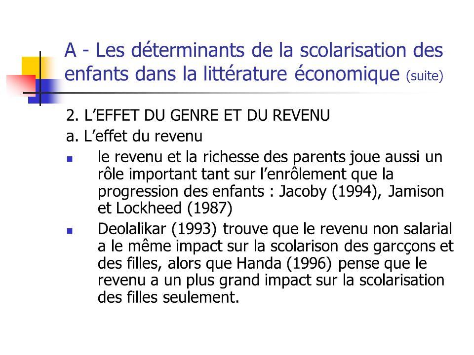 A - Les déterminants de la scolarisation des enfants dans la littérature économique (suite) 2. LEFFET DU GENRE ET DU REVENU a. Leffet du revenu le rev