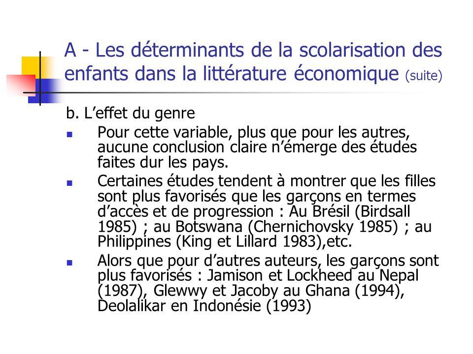 A - Les déterminants de la scolarisation des enfants dans la littérature économique (suite) b. Leffet du genre Pour cette variable, plus que pour les