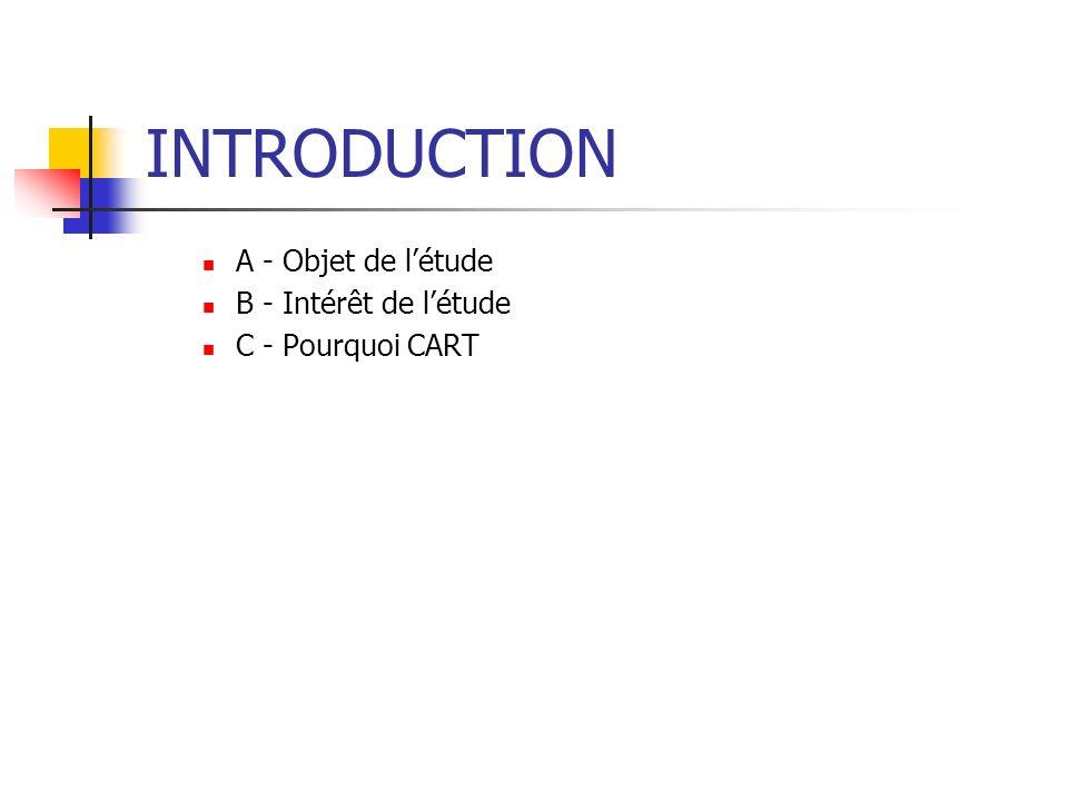 INTRODUCTION A - Objet de létude B - Intérêt de létude C - Pourquoi CART