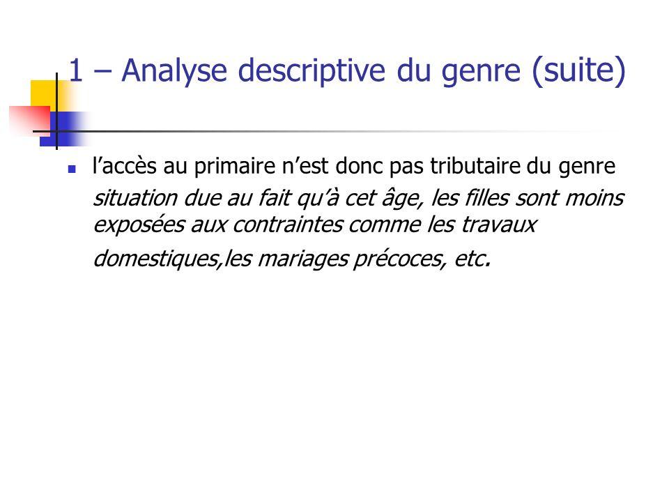 1 – Analyse descriptive du genre (suite) laccès au primaire nest donc pas tributaire du genre situation due au fait quà cet âge, les filles sont moins