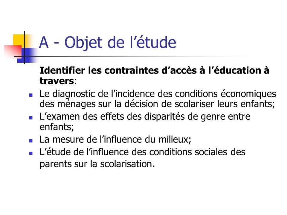 A - Objet de létude Identifier les contraintes daccès à léducation à travers: Le diagnostic de lincidence des conditions économiques des ménages sur l