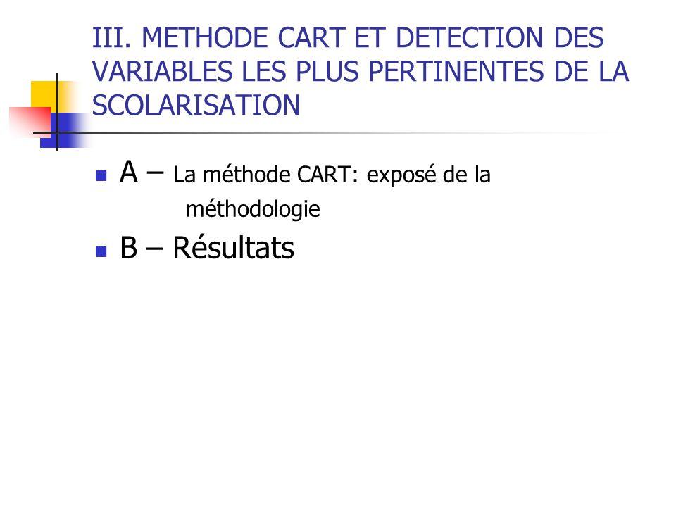 III. METHODE CART ET DETECTION DES VARIABLES LES PLUS PERTINENTES DE LA SCOLARISATION A – La méthode CART: exposé de la méthodologie B – Résultats