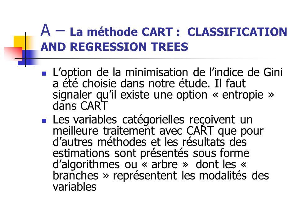A – La méthode CART : CLASSIFICATION AND REGRESSION TREES Loption de la minimisation de lindice de Gini a été choisie dans notre étude. Il faut signal