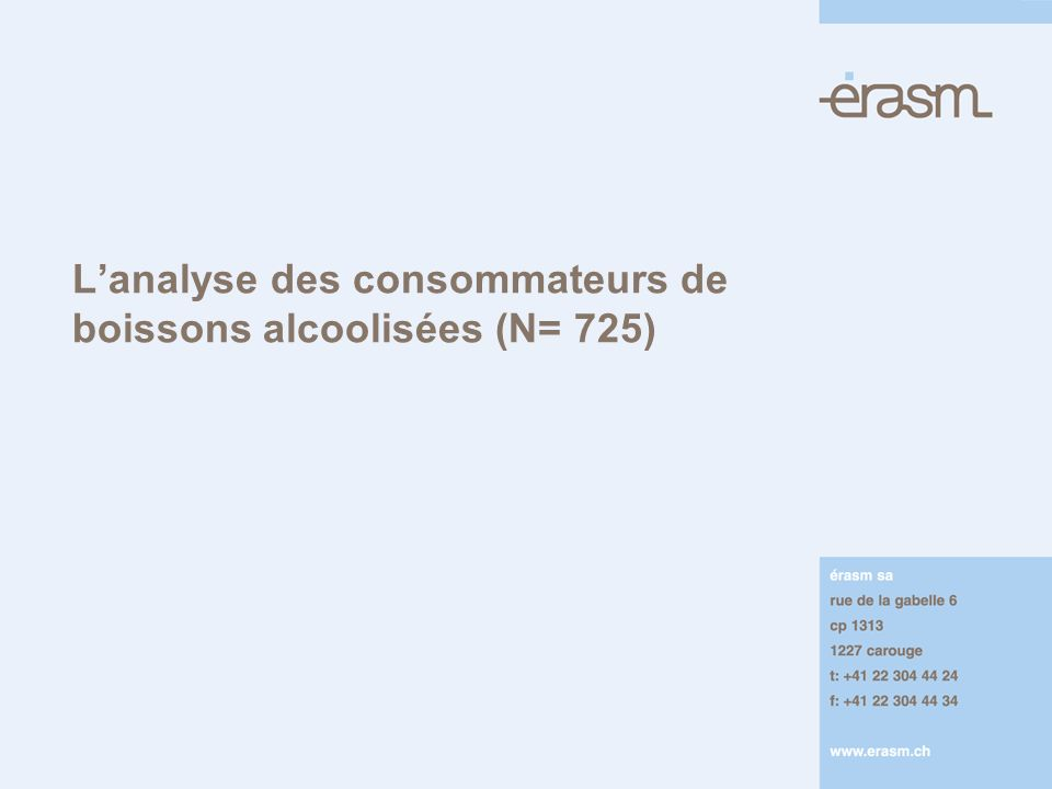 Lanalyse des consommateurs de boissons alcoolisées (N= 725)