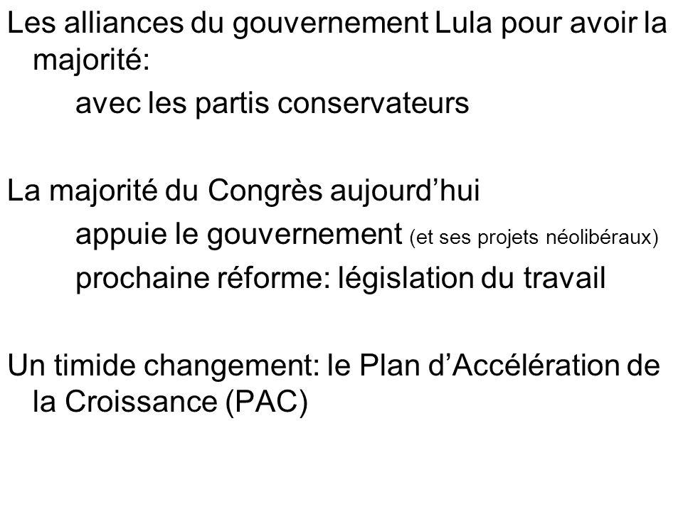 Les alliances du gouvernement Lula pour avoir la majorité: avec les partis conservateurs La majorité du Congrès aujourdhui appuie le gouvernement (et ses projets néolibéraux) prochaine réforme: législation du travail Un timide changement: le Plan dAccélération de la Croissance (PAC)