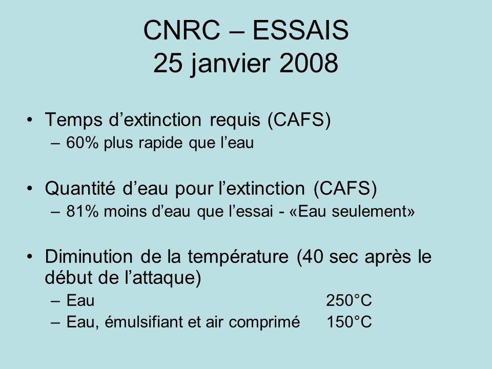 CNRC – ESSAIS 25 janvier 2008 Temps dextinction requis (CAFS) –60% plus rapide que leau Quantité deau pour lextinction (CAFS) –81% moins deau que lessai - «Eau seulement» Diminution de la température (40 sec après le début de lattaque) –Eau 250°C –Eau, émulsifiant et air comprimé 150°C