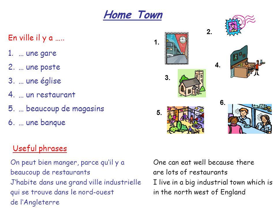 1. 2. 6. 5. 3. 4. Home Town 1.… une gare 2.… une poste 3.… une église 4.… un restaurant 5.… beaucoup de magasins 6.… une banque One can eat well becau