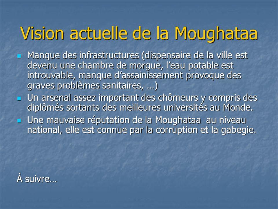 Vision actuelle de la Moughataa Manque des infrastructures (dispensaire de la ville est devenu une chambre de morgue, leau potable est introuvable, ma