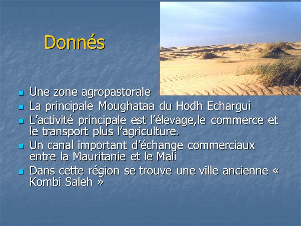 Donnés Une zone agropastorale Une zone agropastorale La principale Moughataa du Hodh Echargui La principale Moughataa du Hodh Echargui Lactivité princ