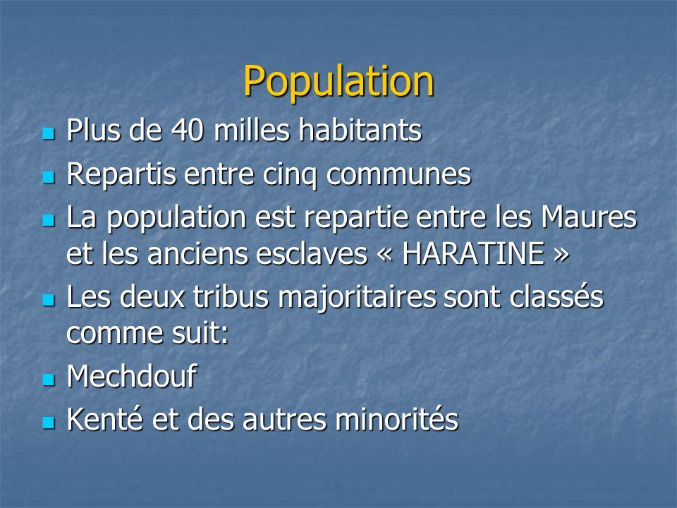 Population Plus de 40 milles habitants Plus de 40 milles habitants Repartis entre cinq communes Repartis entre cinq communes La population est reparti