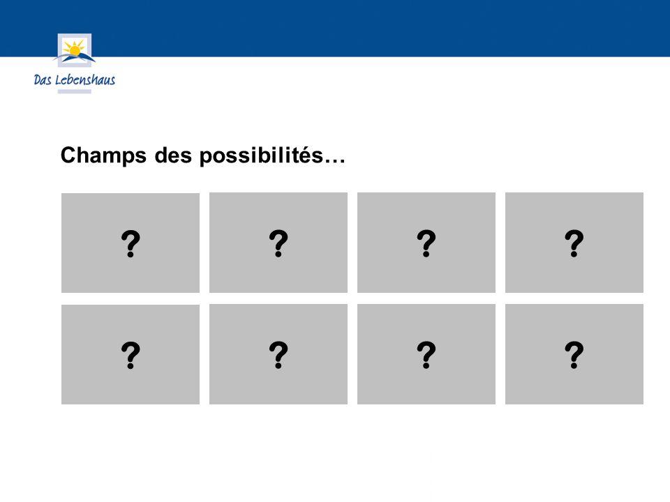 Hier steht Ihre Fußzeile Seite 19 Champs des possibilités…