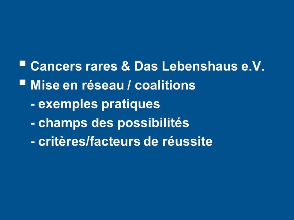 Hier steht Ihre Fußzeile Seite 13 Fondation en 2003: «Voix de la communauté des patients européens atteints dun cancer» Slogan: «Nothing about us without us!» (pas de décision sur nous sans nous) ECPC: plus de 300 groupes de patients - 41 pays (y compris les 27 membres de lUE) Organisation faîtière indépendante à but non lucratif (sous la loi hollandaise) Comité élu: 9 membres (en priorité des patients, des survivants ou des proches) Professionnels à plein temps, patrons, responsables Bureau de Bruxelles >>> proche des institutions européennes Lien étroit avec les institutions de lUE (Commission, Parlement, conseil, EMA) Réunions du comité, assemblée générale, site internet, bulletins, forums de discussion et une conférence annuelle principale 10 partenaires: industrie de la santé (30.000,-- EUR par sponsor) Compléments dinfo: http://www.ecpc-online.org ECPC…