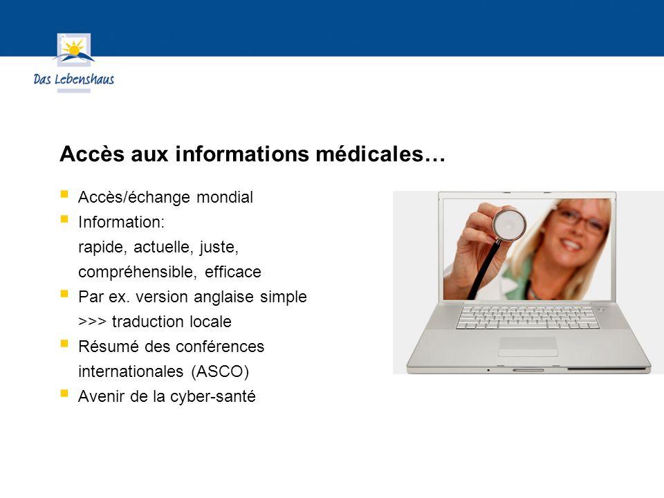 Hier steht Ihre Fußzeile Seite 21 Accès/échange mondial Information: rapide, actuelle, juste, compréhensible, efficace Par ex.
