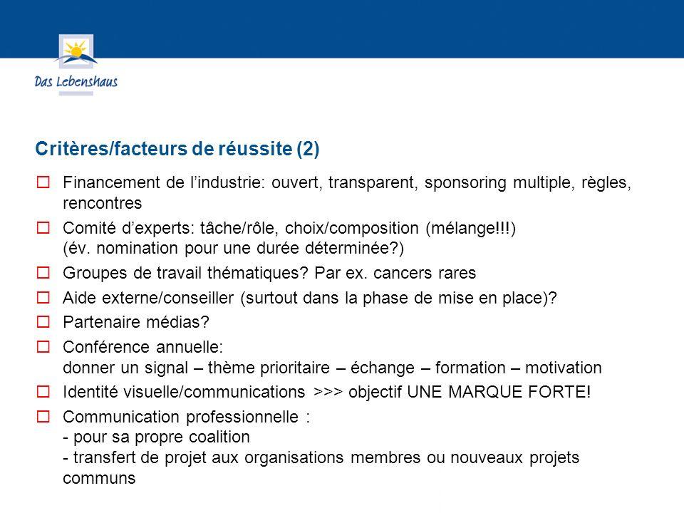 Hier steht Ihre Fußzeile Seite 31 Financement de lindustrie: ouvert, transparent, sponsoring multiple, règles, rencontres Comité dexperts: tâche/rôle, choix/composition (mélange!!!) (év.